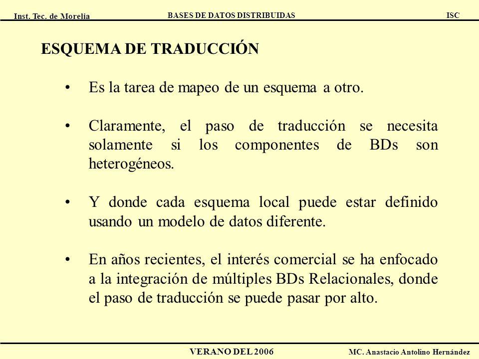 ESQUEMA DE TRADUCCIÓN Es la tarea de mapeo de un esquema a otro.