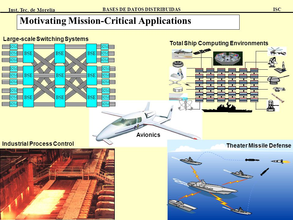 Motivating Mission-Critical Applications