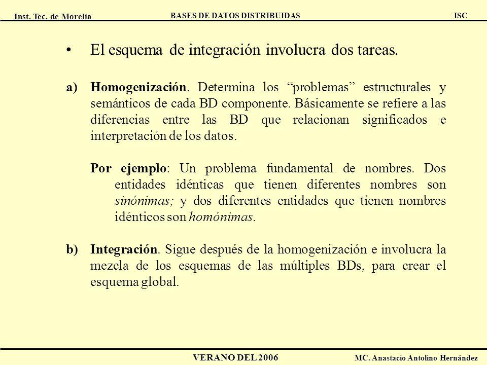 El esquema de integración involucra dos tareas.