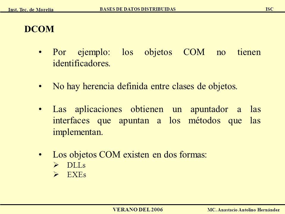 Por ejemplo: los objetos COM no tienen identificadores.