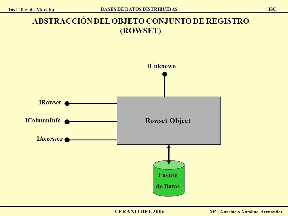ABSTRACCIÓN DEL OBJETO CONJUNTO DE REGISTRO (ROWSET)