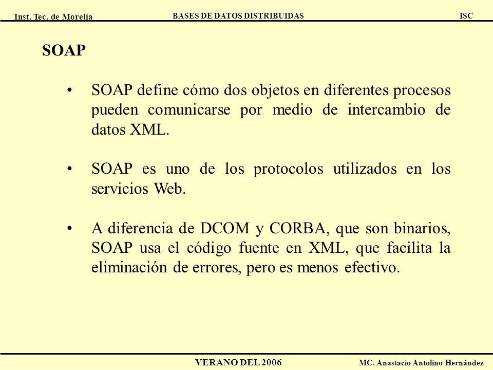 SOAP SOAP define cómo dos objetos en diferentes procesos pueden comunicarse por medio de intercambio de datos XML.