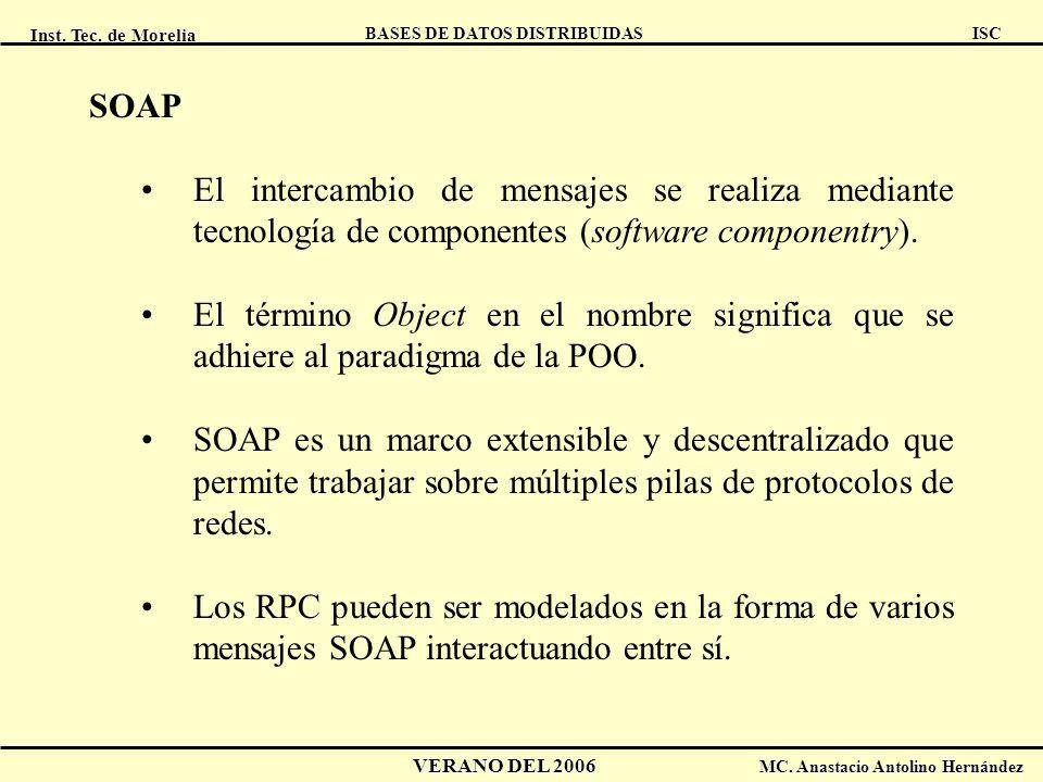SOAP El intercambio de mensajes se realiza mediante tecnología de componentes (software componentry).