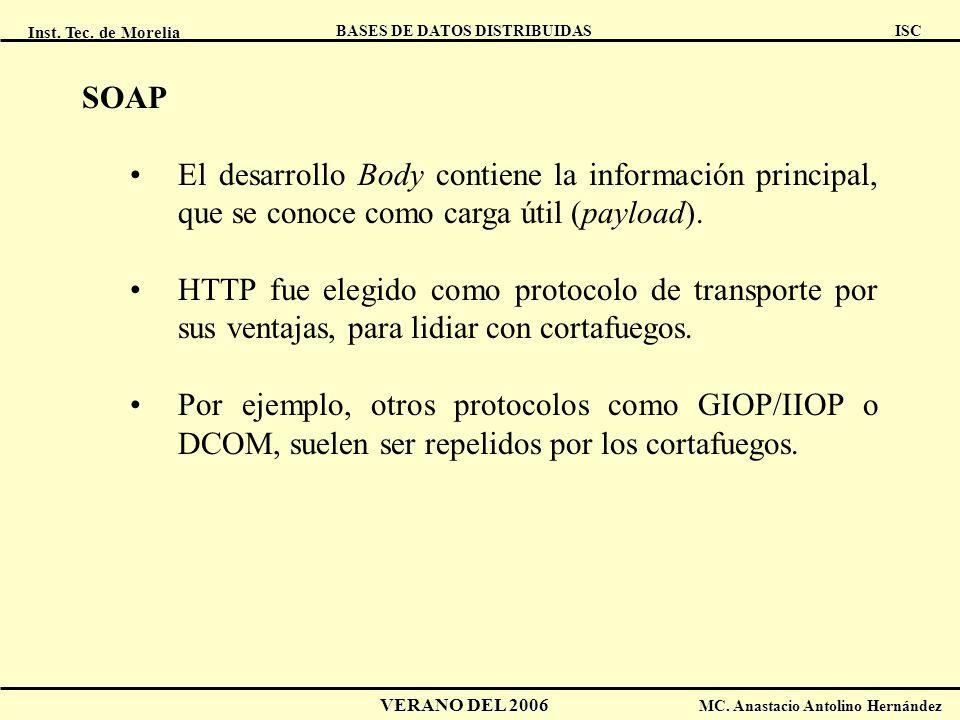 SOAP El desarrollo Body contiene la información principal, que se conoce como carga útil (payload).