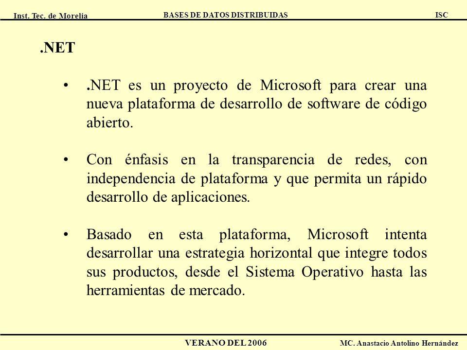 .NET .NET es un proyecto de Microsoft para crear una nueva plataforma de desarrollo de software de código abierto.