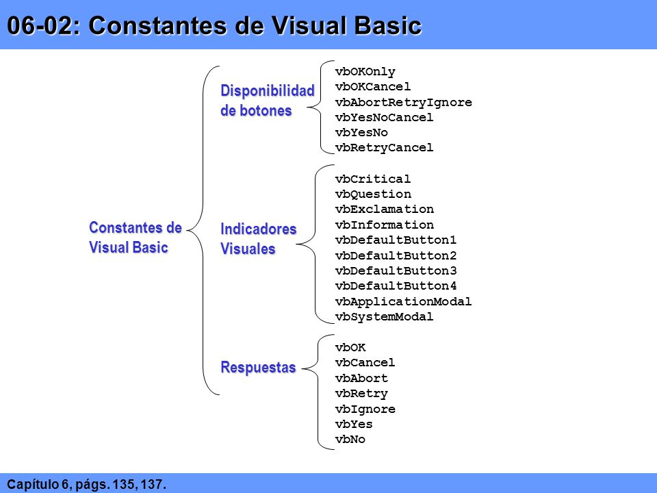 06-02: Constantes de Visual Basic