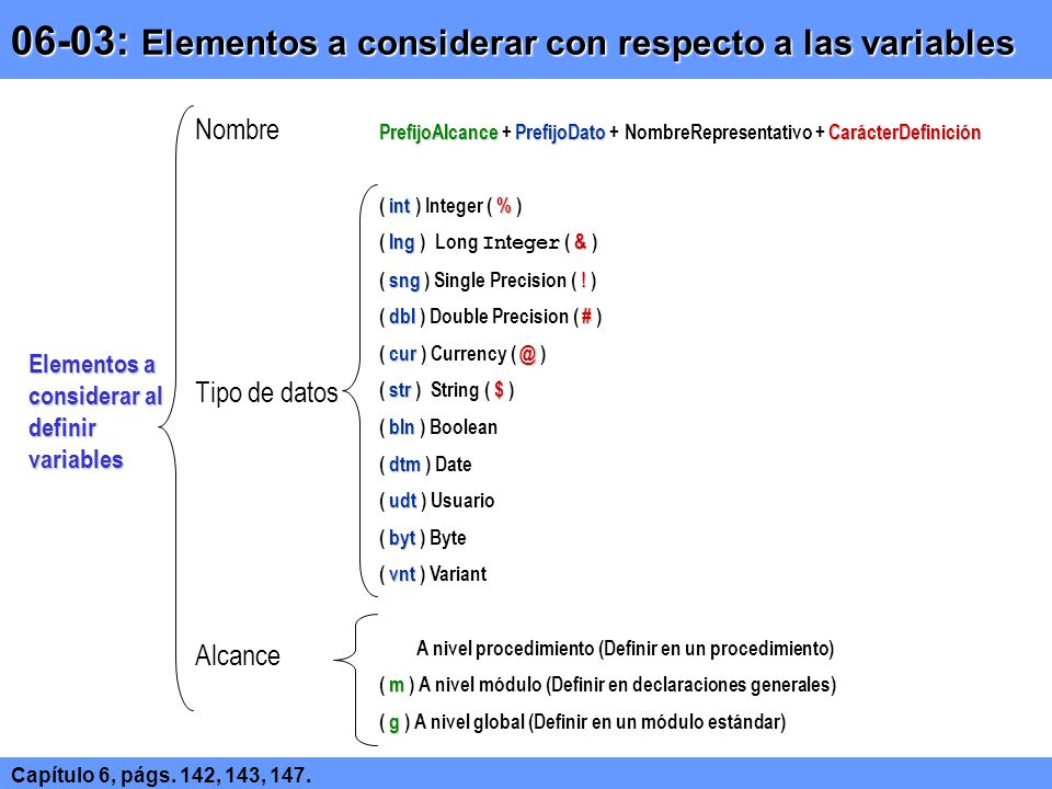 06-03: Elementos a considerar con respecto a las variables