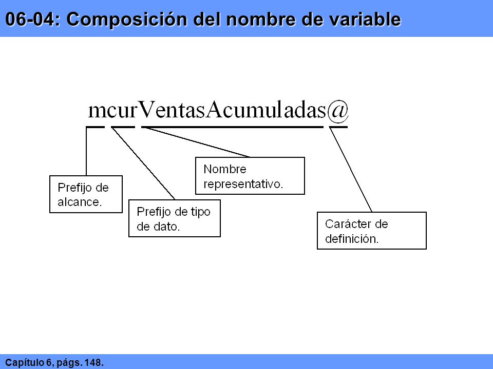 06-04: Composición del nombre de variable