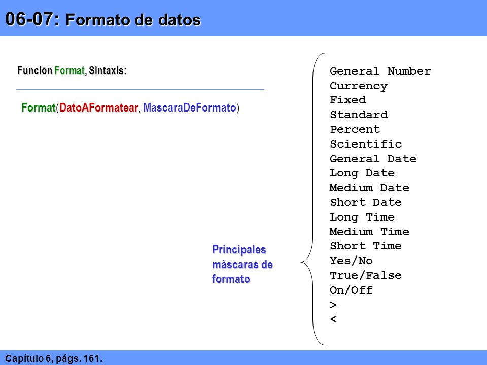06-07: Formato de datos General Number Currency Fixed Standard Percent