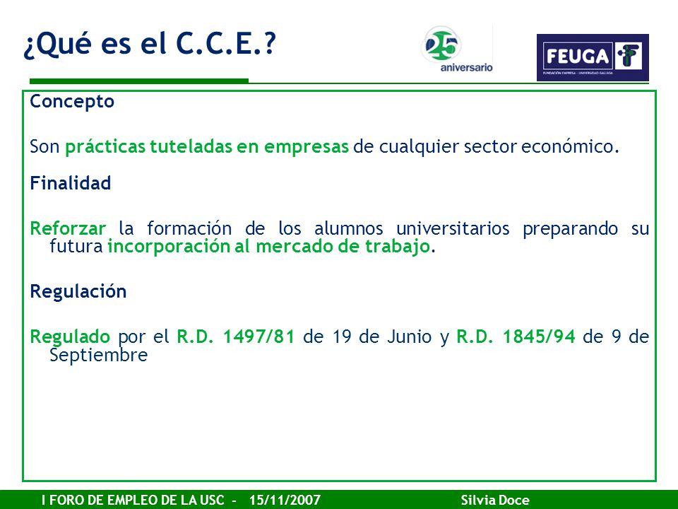 ¿Qué es el C.C.E. Concepto. Son prácticas tuteladas en empresas de cualquier sector económico. Finalidad.
