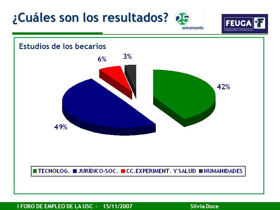 ¿Cuáles son los resultados