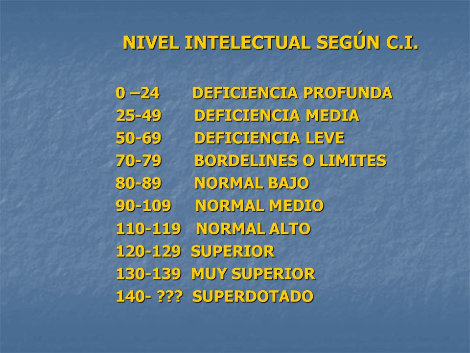 NIVEL INTELECTUAL SEGÚN C.I.