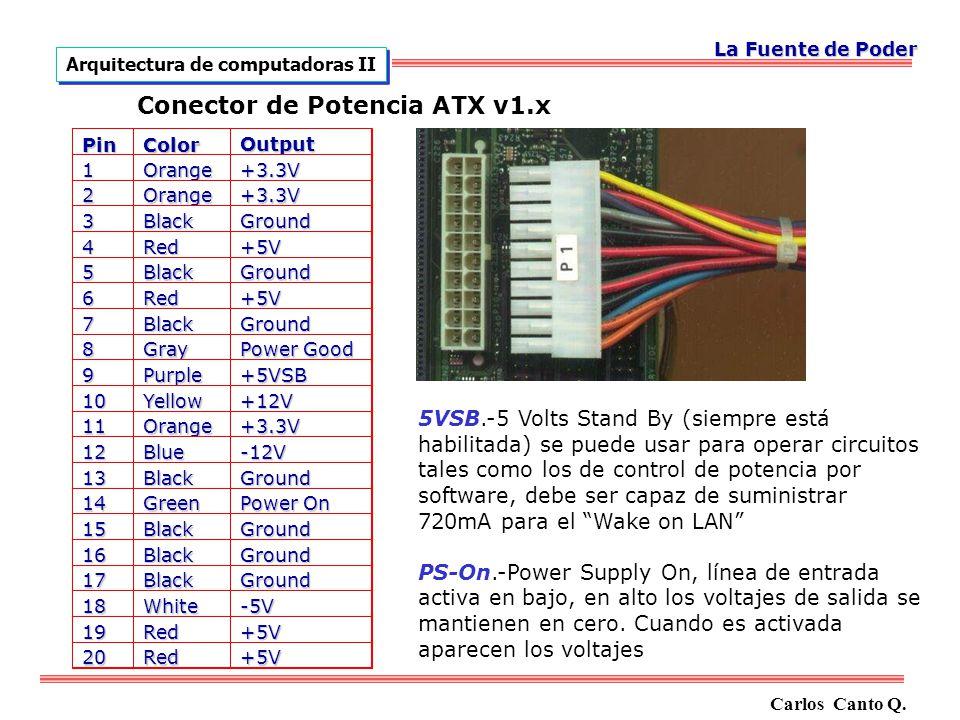 Conector de Potencia ATX v1.x