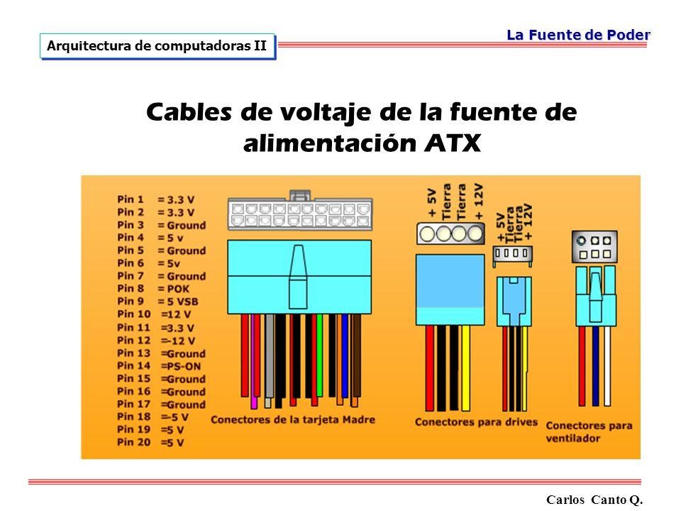 Cables de voltaje de la fuente de alimentación ATX