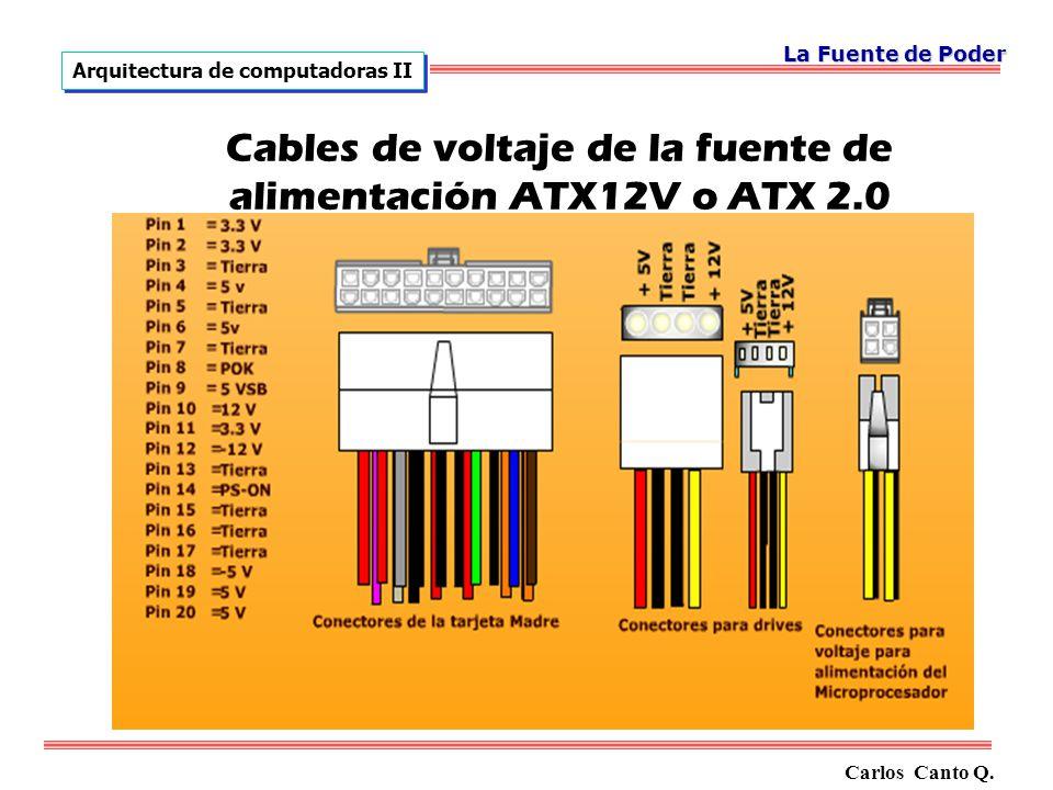 Cables de voltaje de la fuente de alimentación ATX12V o ATX 2.0