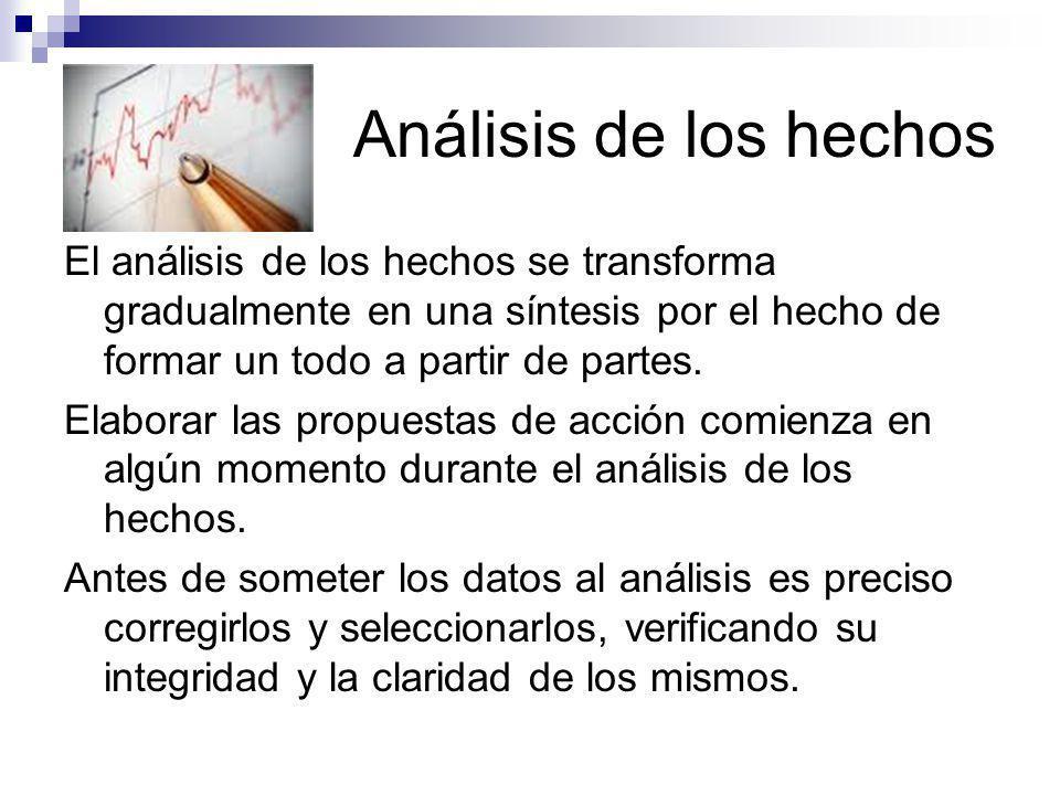 Análisis de los hechos El análisis de los hechos se transforma gradualmente en una síntesis por el hecho de formar un todo a partir de partes.