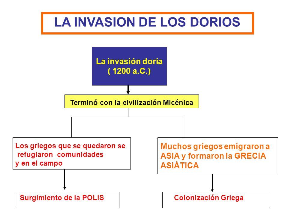 LA INVASION DE LOS DORIOS