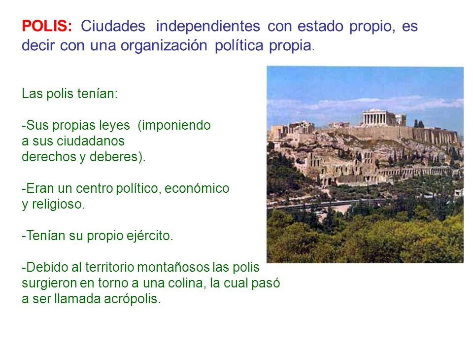 POLIS: Ciudades independientes con estado propio, es decir con una organización política propia.