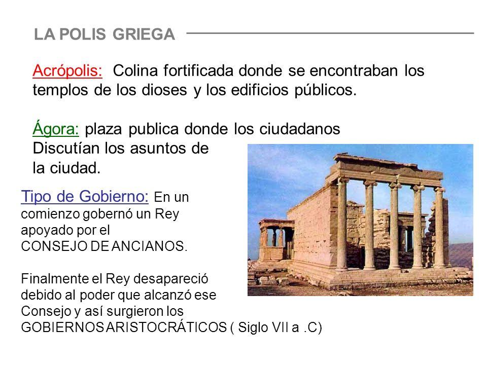 Ágora: plaza publica donde los ciudadanos Discutían los asuntos de
