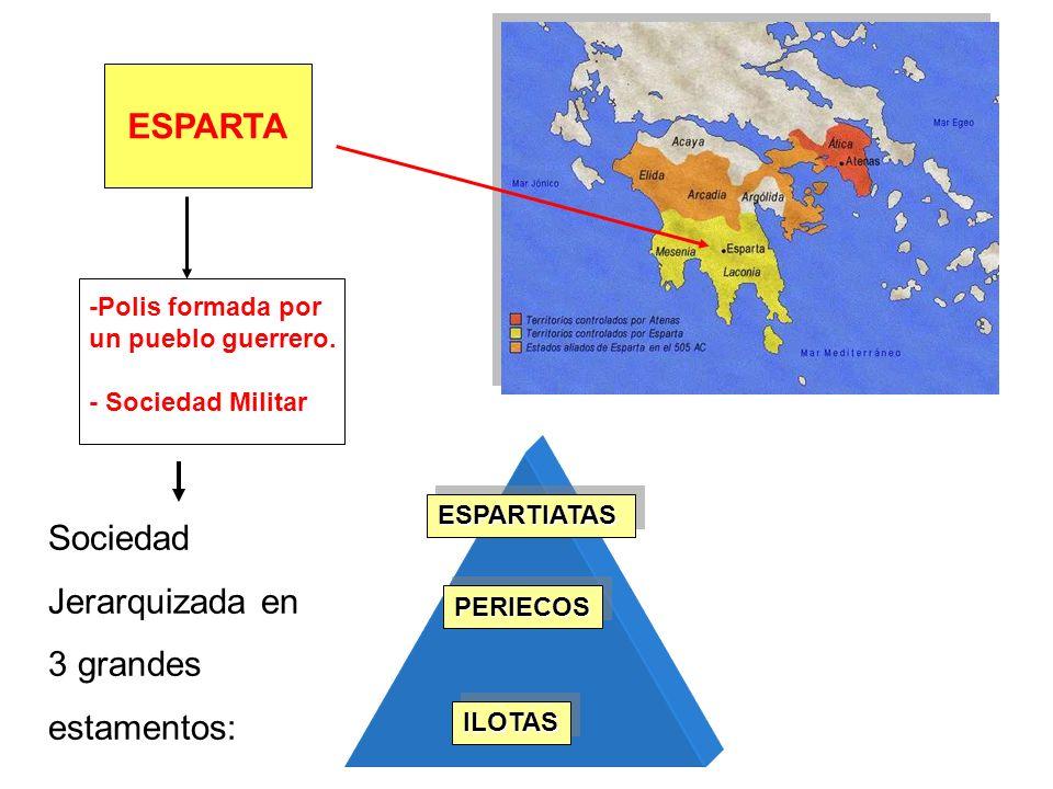 ESPARTA Sociedad Jerarquizada en 3 grandes estamentos: