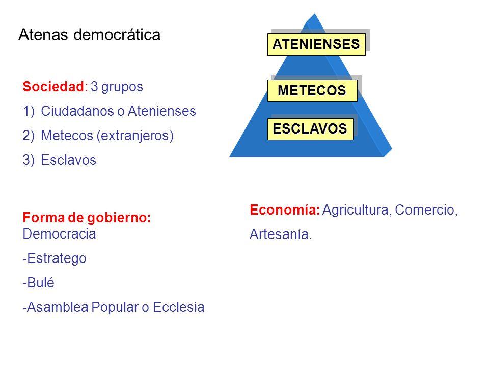 Atenas democrática ATENIENSES Sociedad: 3 grupos METECOS