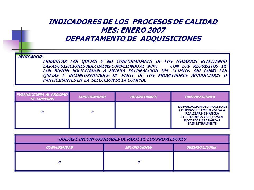 INDICADORES DE LOS PROCESOS DE CALIDAD MES: ENERO 2007 DEPARTAMENTO DE ADQUISICIONES