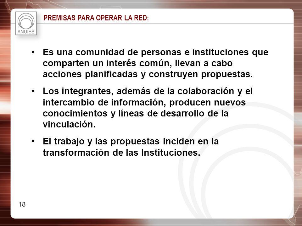 PREMISAS PARA OPERAR LA RED: