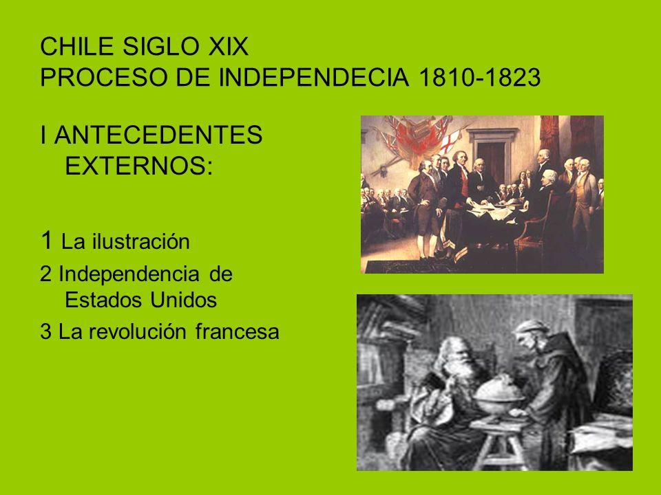 CHILE SIGLO XIX PROCESO DE INDEPENDECIA 1810-1823