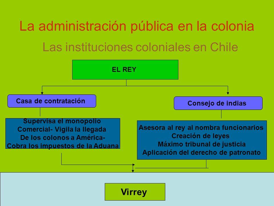 La administración pública en la colonia