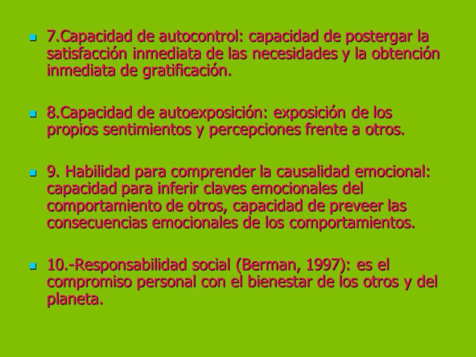 7.Capacidad de autocontrol: capacidad de postergar la satisfacción inmediata de las necesidades y la obtención inmediata de gratificación.