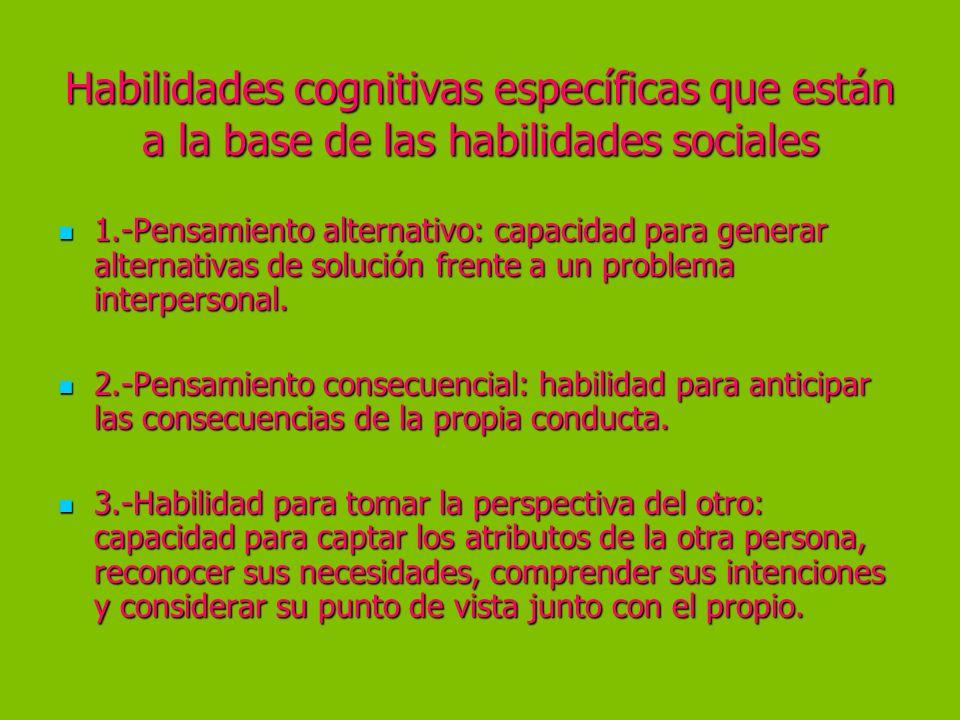 Habilidades cognitivas específicas que están a la base de las habilidades sociales