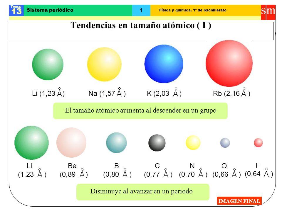 Tendencias en tamaño atómico ( I )