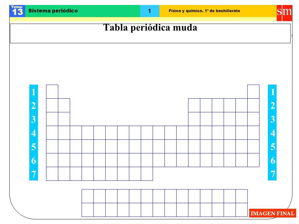 Sistema periódico Tabla periódica muda 1 2 3 4 5 6 7
