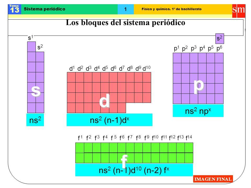 Los bloques del sistema periódico