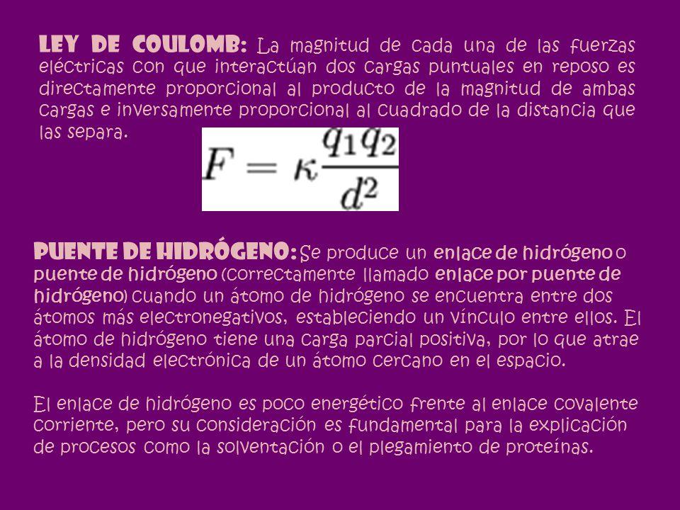 LEY DE COULOMB: La magnitud de cada una de las fuerzas eléctricas con que interactúan dos cargas puntuales en reposo es directamente proporcional al producto de la magnitud de ambas cargas e inversamente proporcional al cuadrado de la distancia que las separa.