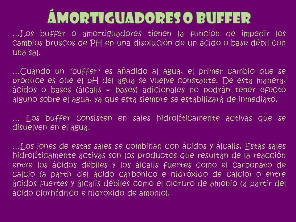 ÁMORTIGUADORES O bUFFER