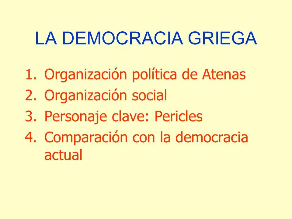 LA DEMOCRACIA GRIEGA Organización política de Atenas