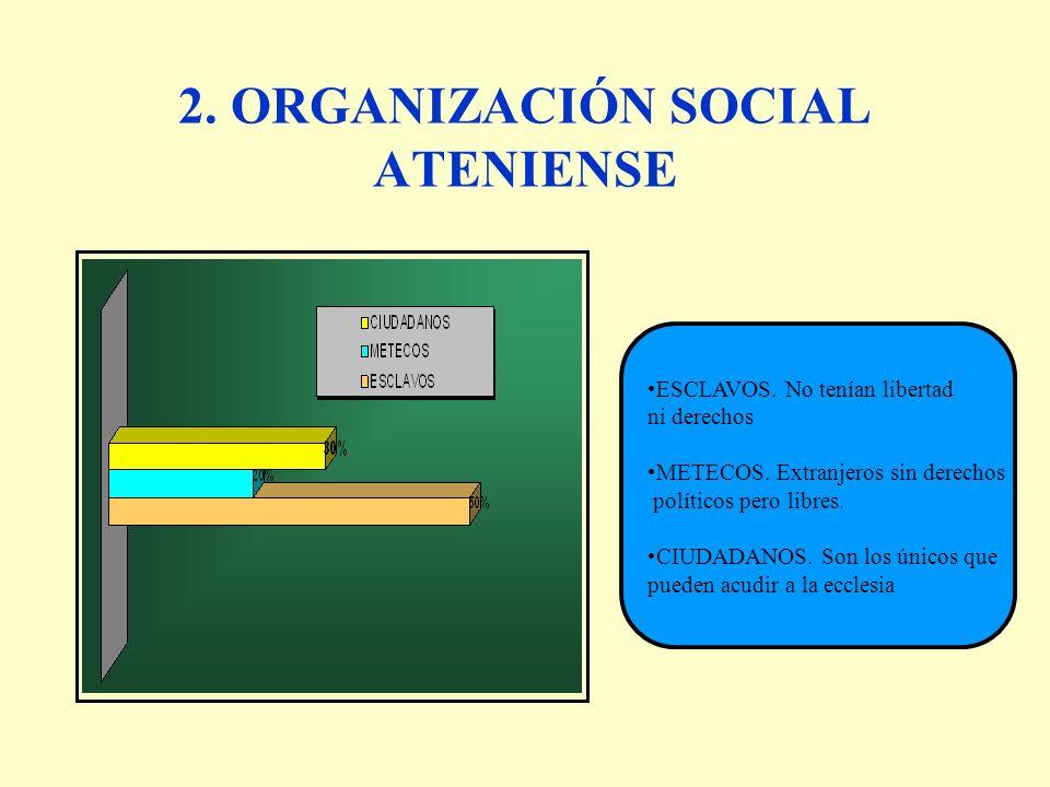 2. ORGANIZACIÓN SOCIAL ATENIENSE