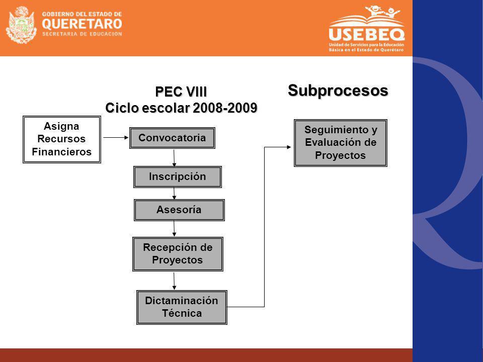 Subprocesos PEC VIII Ciclo escolar 2008-2009