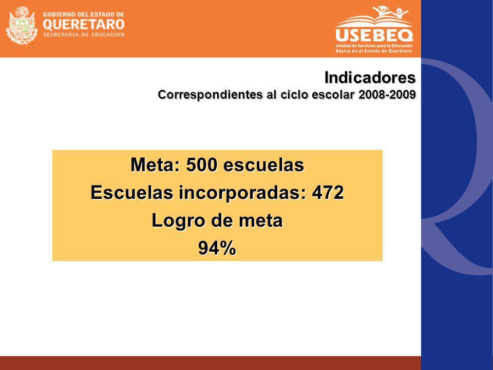 Indicadores Correspondientes al ciclo escolar 2008-2009