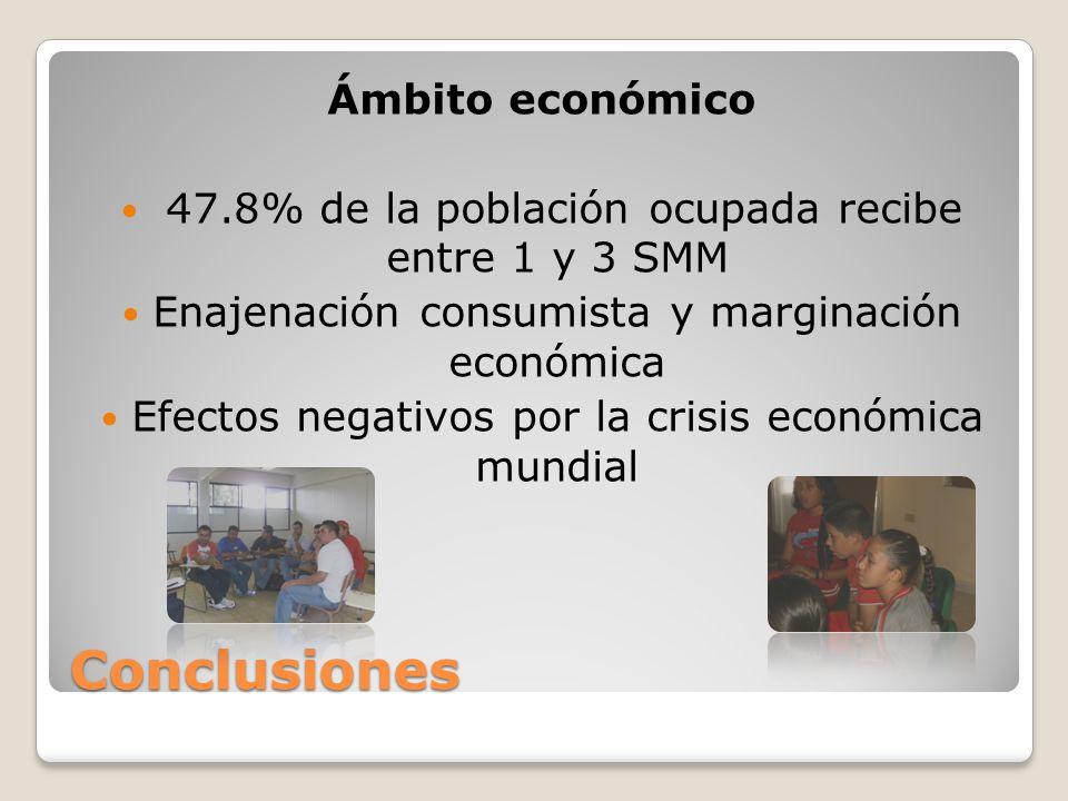 Conclusiones Ámbito económico