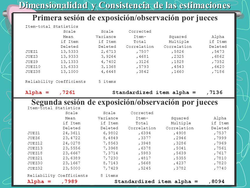 Dimensionalidad y Consistencia de las estimaciones
