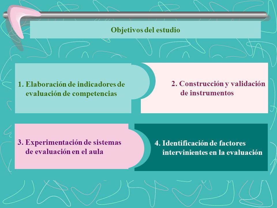 Objetivos del estudio 1. Elaboración de indicadores de. evaluación de competencias. 2. Construcción y validación.