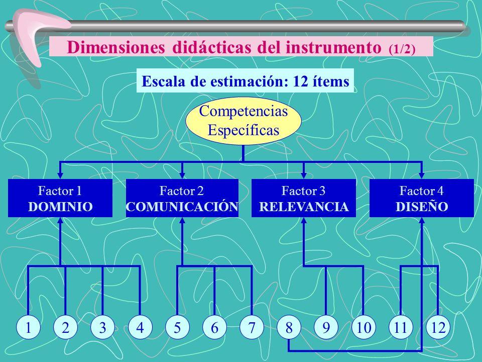 Dimensiones didácticas del instrumento (1/2)