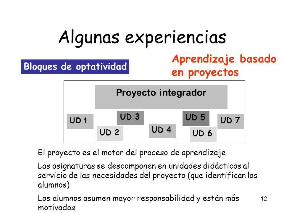 Algunas experiencias Aprendizaje basado en proyectos