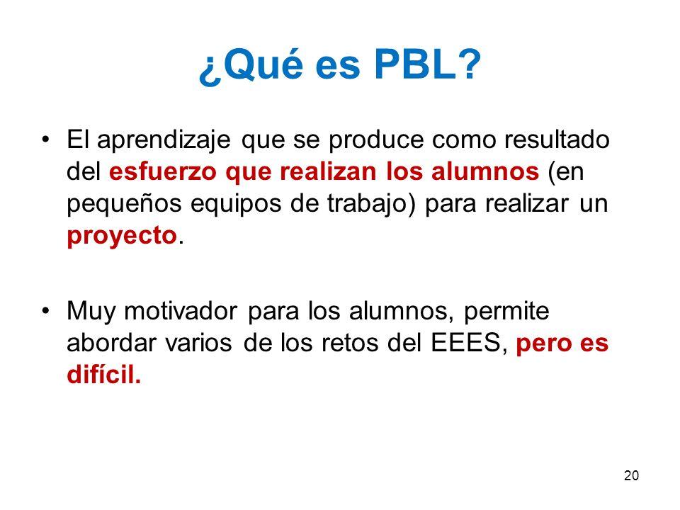 ¿Qué es PBL