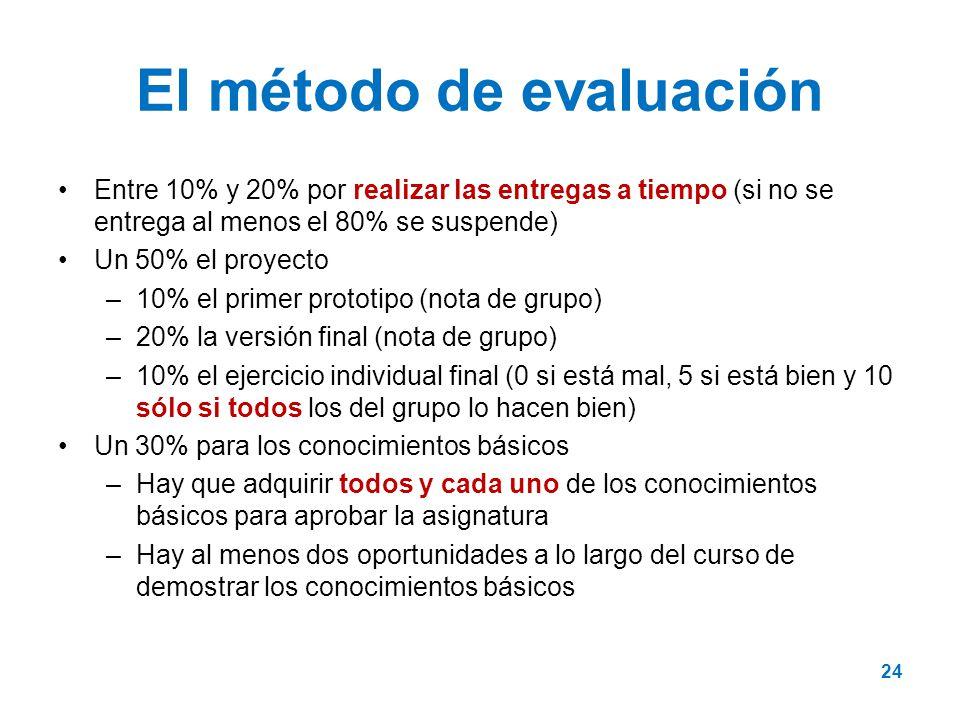 El método de evaluación
