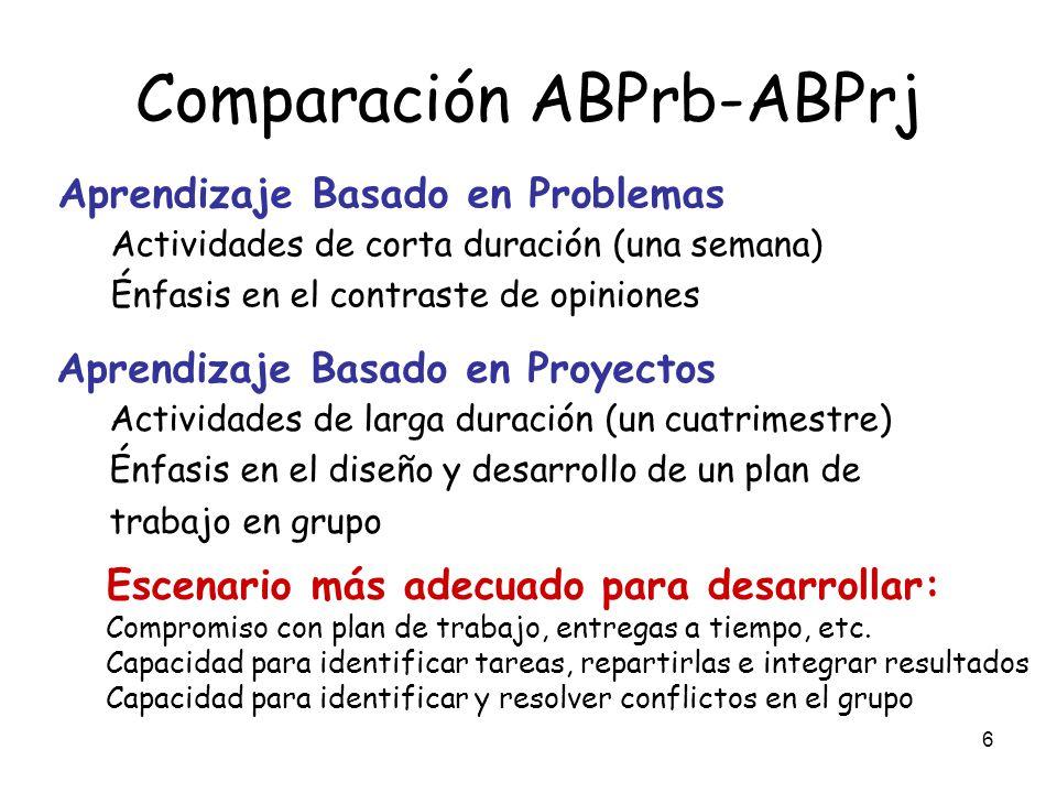 Comparación ABPrb-ABPrj