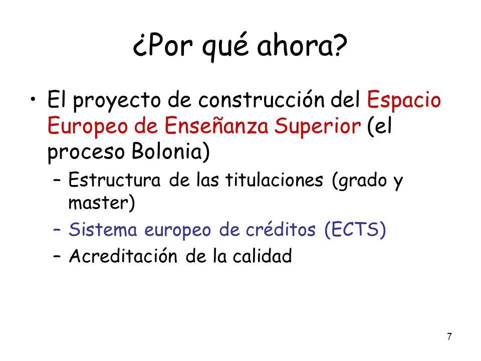 ¿Por qué ahora El proyecto de construcción del Espacio Europeo de Enseñanza Superior (el proceso Bolonia)
