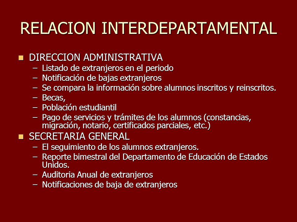 RELACION INTERDEPARTAMENTAL